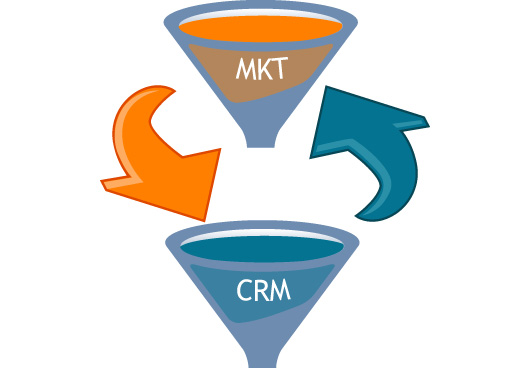 marketing-crm
