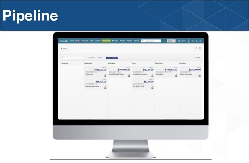 CRM Online Stadiul pipeline-ului